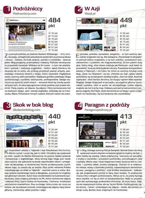 Ranking blogów podróżniczych 2012 Miesięcznika Press