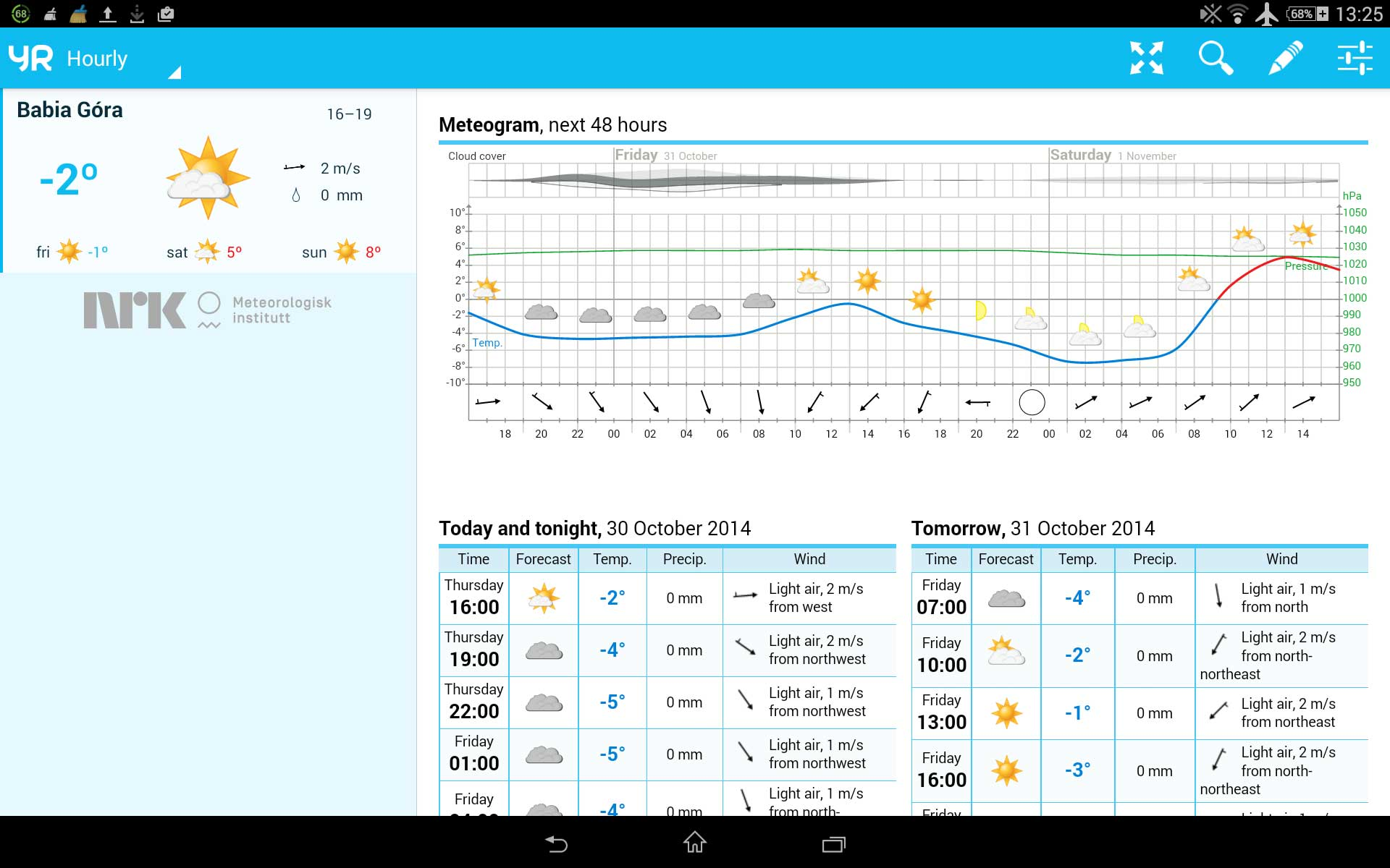Aplikacja doprognozy pogody YR.NO
